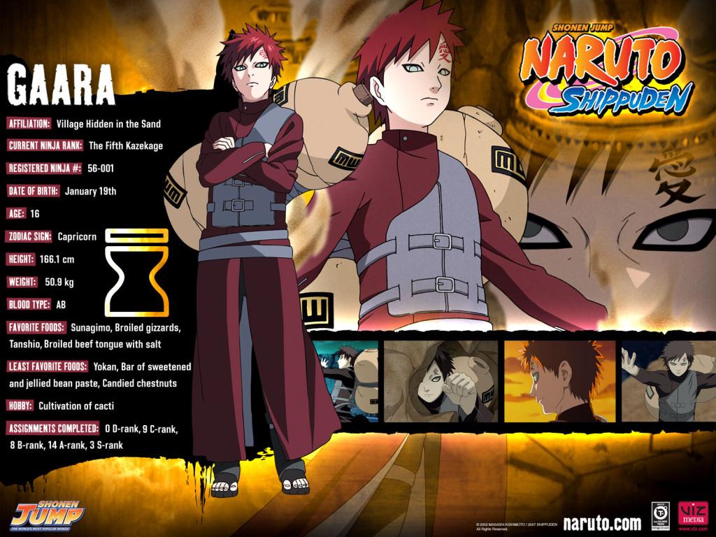 Gaara Naruto Shippuden Wallpaper