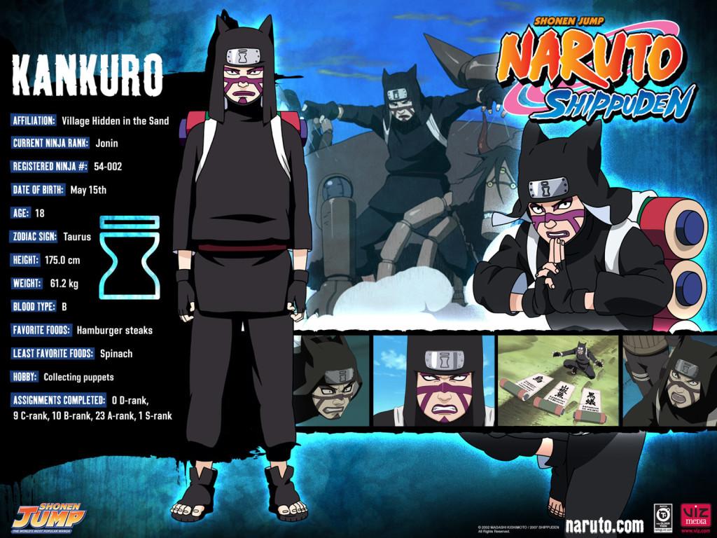 Kankuro Naruto Shippuden HD Wallpaper