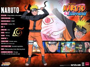 Uzumaki Naruto Shippuden Wallpaper