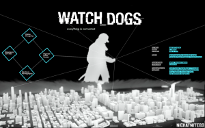 Watch Dogs Games HD