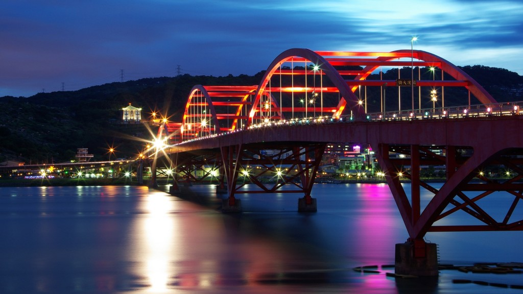 Guandu Bridge Taiwan Wallpaper